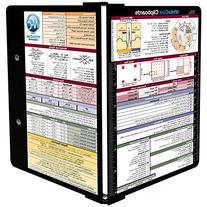 Whitecoat MedInfo Clipboard Medical Edition Black