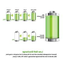 EBL Rechargeable AAA Batteries  High Capacity 1100mAh Ni-MH