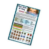 Ion Detox Ionic Foot Bath Spa Chi Cleanse Promotional Poster