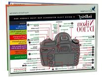 Blue Crane Digital Nikon D7100 inBrief Laminated Reference Card