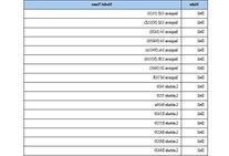 Kingston Technology 4GB 1333MHz DDR3 Single Rank SODIMM