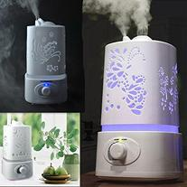 GooKit® Ultrasonic Cool Air Purifier Essential Oil
