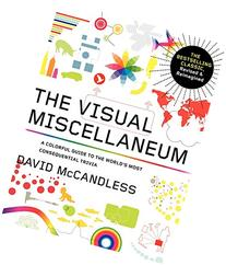 Visual Miscellaneum: The Bestselling Classic, Revised and